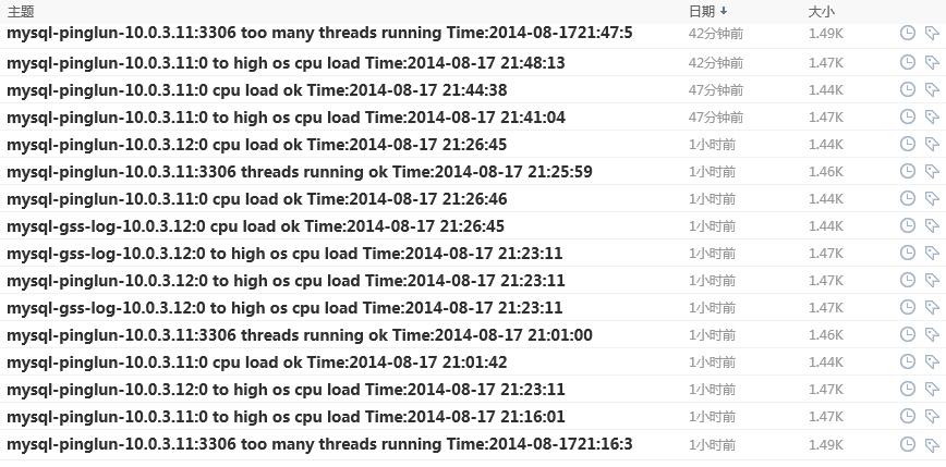 alarm_maillist.jpg